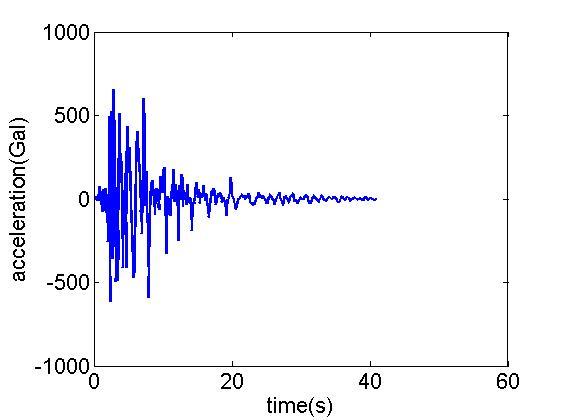 ... 地震 1995 kobe mw6 9 震央距離 11km